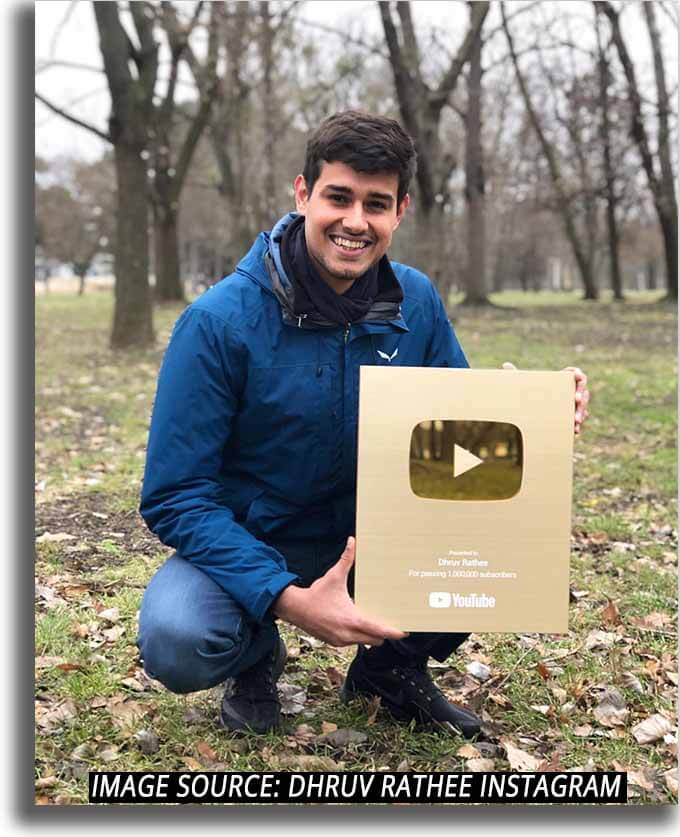 Dhruv rathee income from youtube